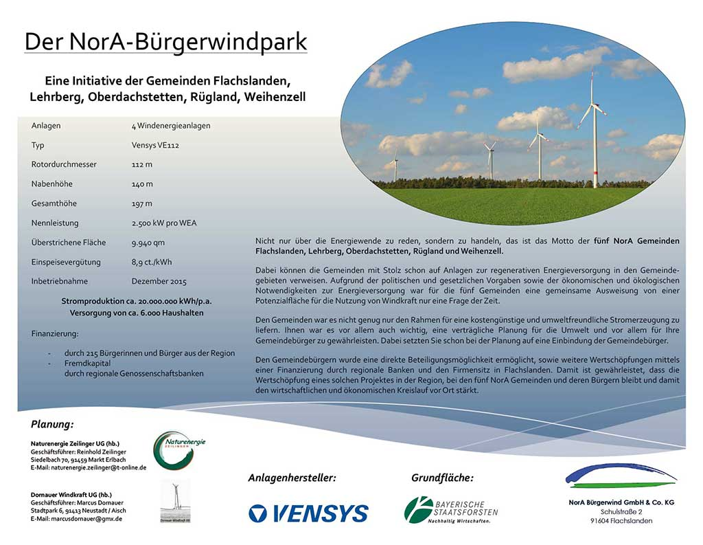 Informationen zum NorA Windpark